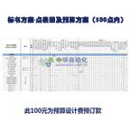 国产[guochan]点表图及预算方案(500点内)