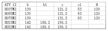 Schneider+B02+ATV12系列带有散热器的变频器(单相电源电压:200~240V)+外形尺寸3