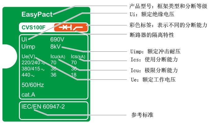 Schneider+CVS100E系列塑壳断路器(配电保护)+使用说明2