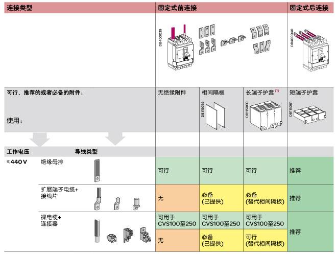 Schneider+CVS100E系列塑壳断路器(配电保护)+接线方式1