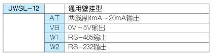 ColliHigh+JWSL-12系列壁挂型温湿度变送器+选型表