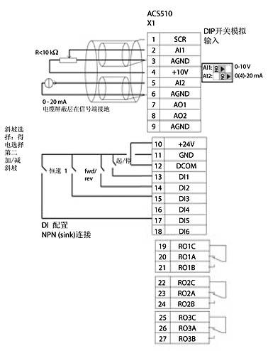 ACS510系列低压交流传动接线方式