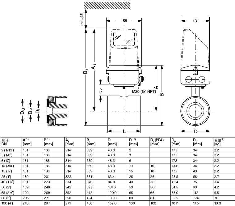 "SITRANS F M MAGFLO MAG 1100 电磁流量传感器紧凑夹装设计是为了满足过程工业的流量测试而设计的。 特性 传感器尺寸: DN 2 ... 100 (1/12"" … 4"") 满足 EN 1092, DIN 和 ANSI 法兰标准的夹装设计 耐腐蚀的 AISI 316 不锈钢传感器外壳 高阻抗内衬和电极,适合大多数条件苛刻的过程介质 温度等级最高200 外壳防护等级 IP67/NEMA 4X/6 专利的内置校验仪,可以使用SENSORPROM签名技术"