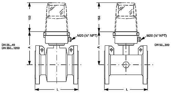 电磁流量传感器主要应用
