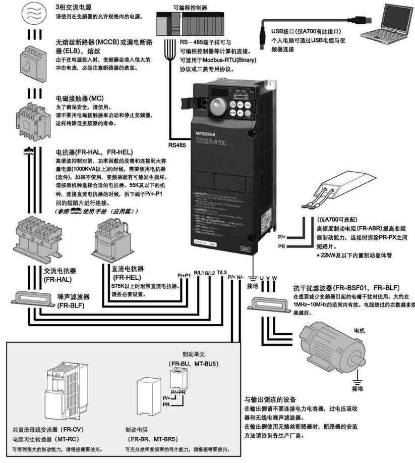 FR-A740系列高性能矢量变频器安装方式