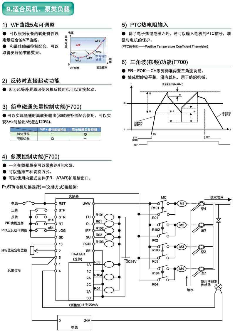 FR-A740系列高性能矢量变频器简介说明