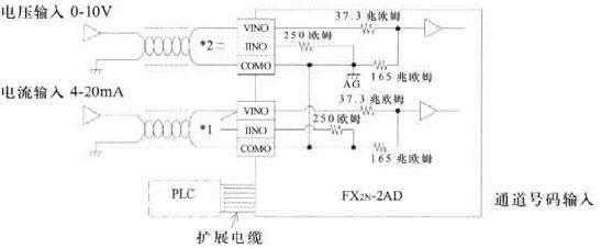 Mitsubishi+FX2N系列模拟量输入输出模块2