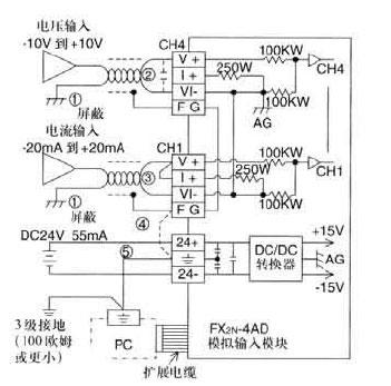 Mitsubishi+FX2N系列模拟量输入输出模块4