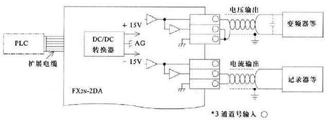 Mitsubishi+FX2N系列模拟量输入输出模块6