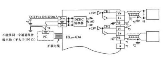 Mitsubishi+FX2N系列模拟量输入输出模块8
