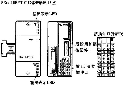 Mitsubishi+FX2N系列输出扩展模块1