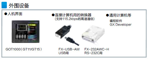 Mitsubishi+FX3U系列CPU3