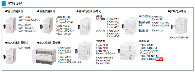 Mitsubishi+FX3U系列CPU4