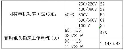 SIEMENS+3TF48系列接触器(额定电流:75A)+属性