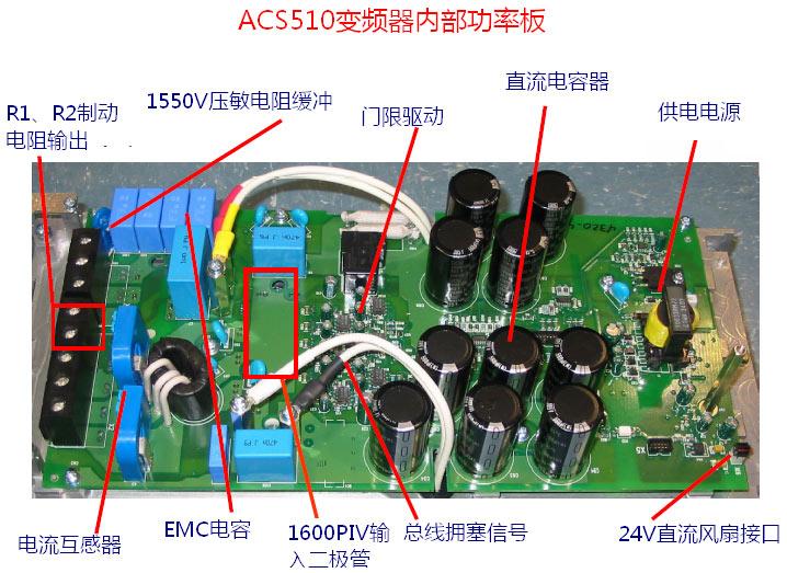 abb变频器,西门子变频器价格低,现货供应-中华自动化