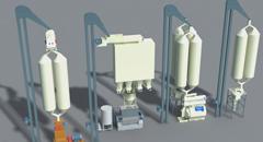 饲料工业生产自动化监控系统