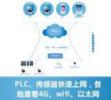 昆仑海岸数据服务套件(PLC传感器快速上网各地查看)