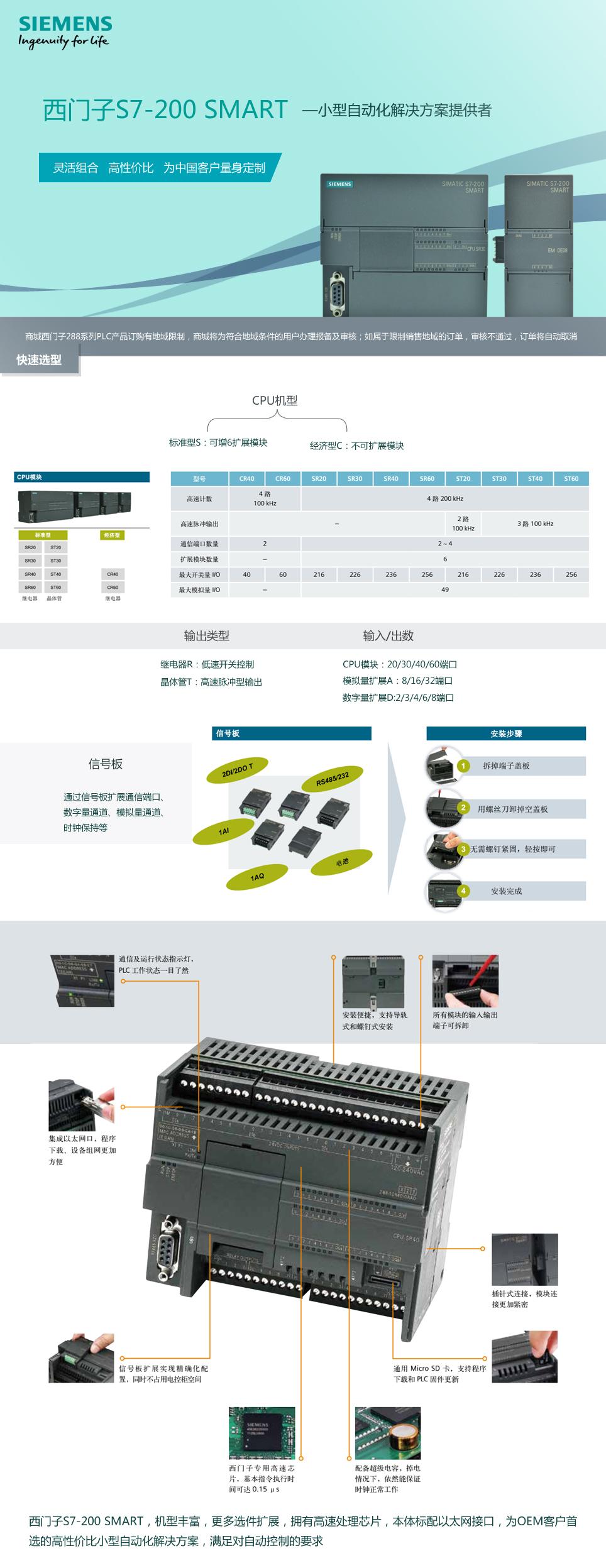 S7-200SMART专题_03.jpg
