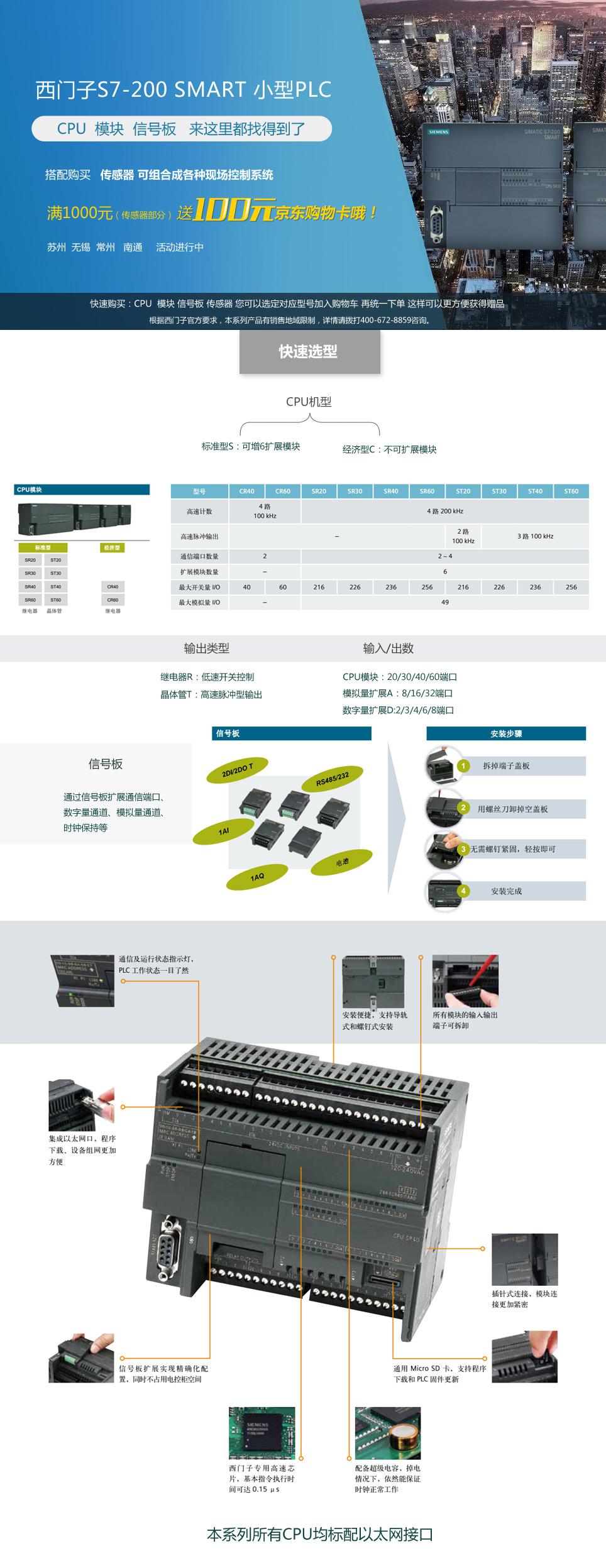 S7-200SMART专题-2_03.jpg