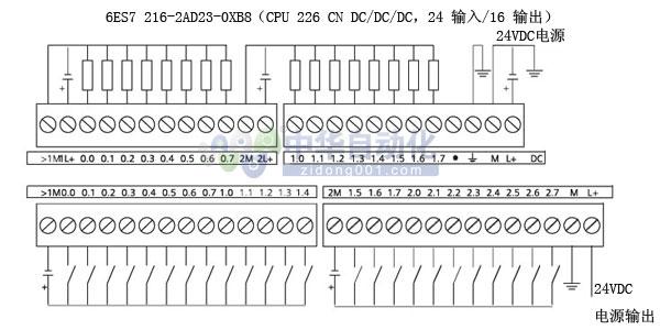 >> 6es7 216-2ad23-0xb8型cpu   6es7 216-2ad23-0xb8型cpu 接线方式