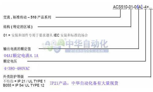 ACS510-01-04A1-4型号释义