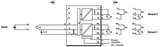 产品结构 卡装式构造;模块化表芯;ABS 材质机壳;拔插式端子。 1.输入接线端 绿色标识,连接至现场设备 2.电源指示灯: 仪表通电或处于正常工作状态时灯亮 3.输出接线端 绿色标识,连接至控制系统或其它单元组合仪表 4.左侧机壳盖 与仪表右面机壳紧密扣合,用合适工具可撬开 5.电源接线端 2孔 3mm 供电电源接线 (13-/14+) 6.