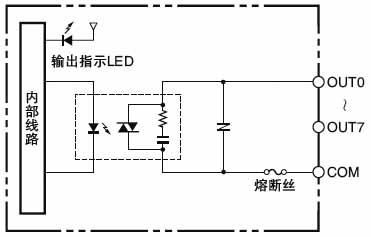 i/o单元 欧姆龙 >> cj1w-oa201型晶闸管输出单元   接线方式  cj1w-oa