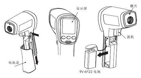 要安装或更换电池,按下图所示打开电池盒并放入电池