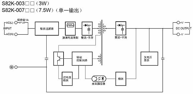 s82k开关电源系列接线方式