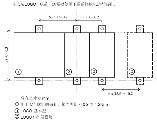 LOGO! 12/24RC / LOGO! 12/24RCo安装方式
