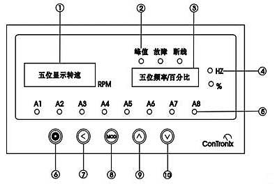 转速表-昆仑海岸ksm7a-h*双输入转速表-转速表尽在