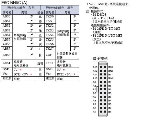 首页 传感器/变送器 传感开关 旋转编码器 欧姆龙 >> e6c-nn5c型旋转